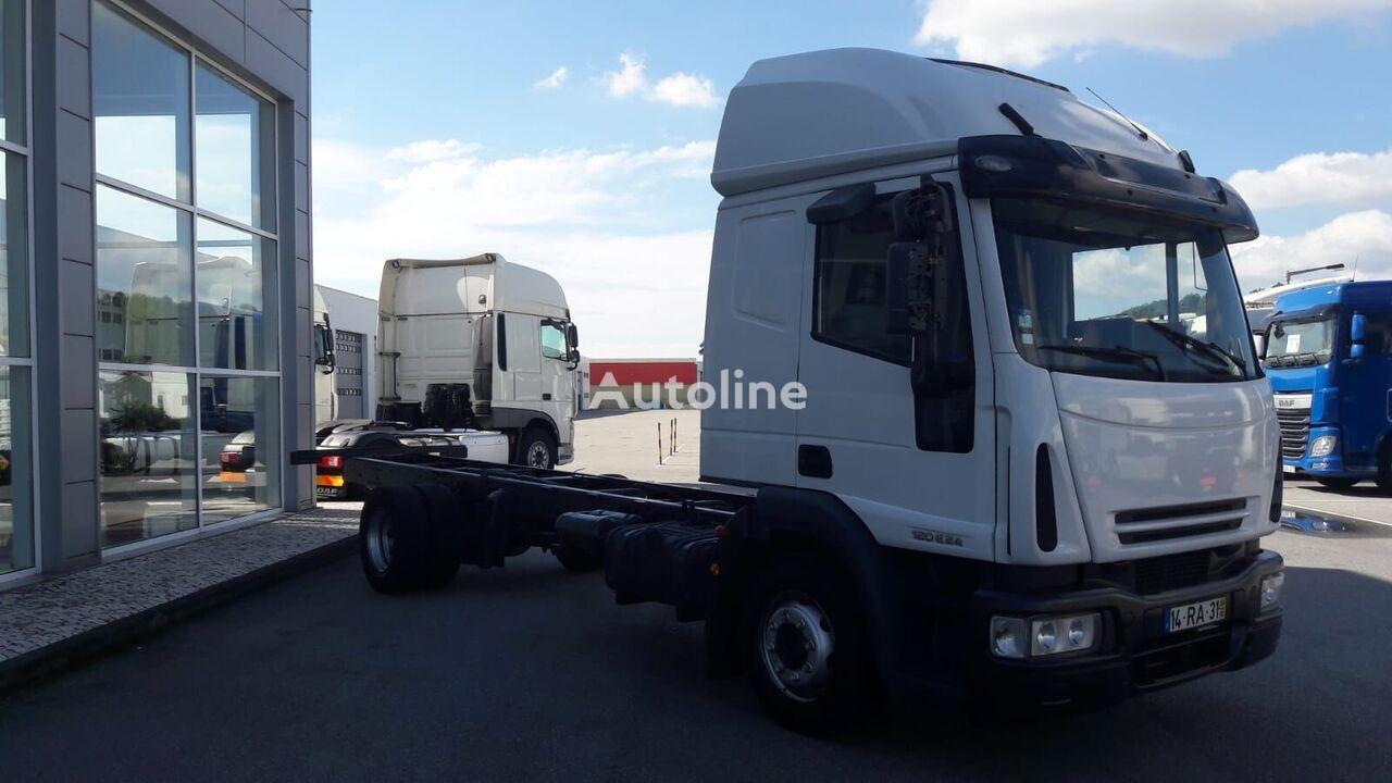 nákladné auto podvozok IVECO EuroCargo 120